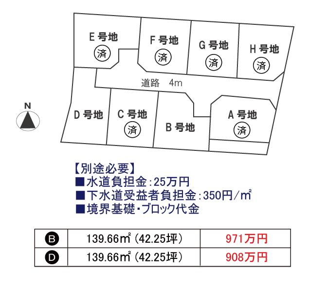 区画図・価格表・下吾川